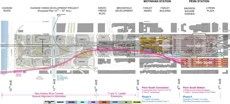 Fig. 2.06: Manhattan infrastructure improvements related to the Gateway Project, including Penn South at right. (Amtrak, Gateway Project presentation, February 2011, p.10)