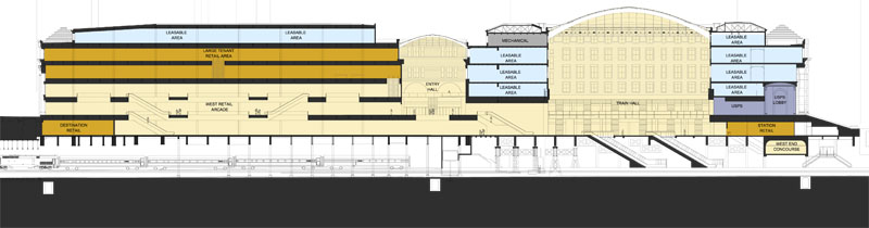 Fig. 2.10: Section through Moynihan Station concourse (HOK Architects)
