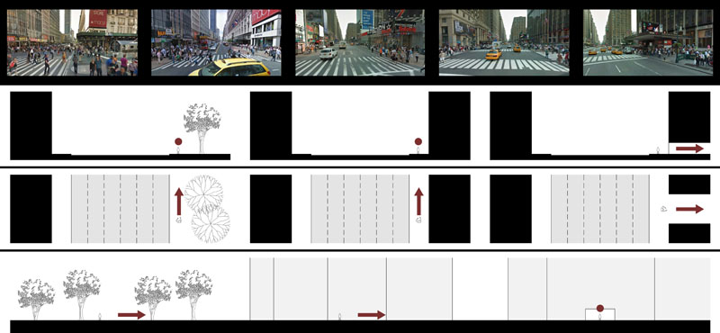 Fig. 2.16: Diagram showing arrival sequence at the current Penn Station from Herald Square (photos: Google Street View)