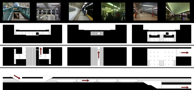 Fig. 2.20: Diagram showing arrival sequence at the current Penn Station from the subway