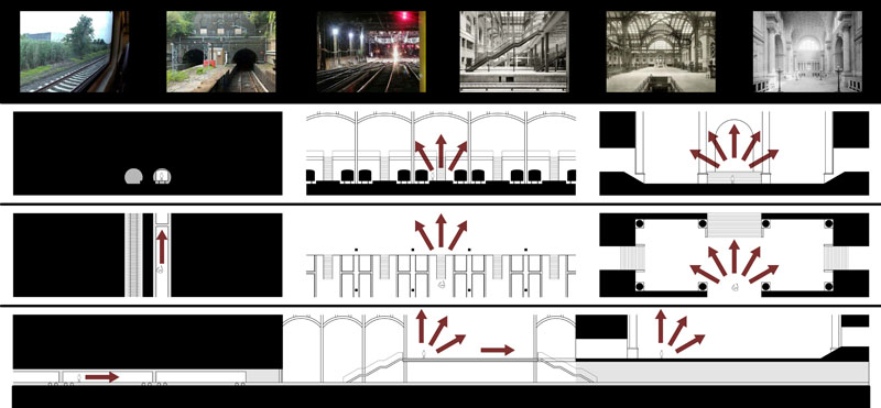 Fig. 3.17: Diagram showing the arrival sequence of the original Penn Station.