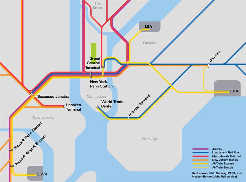Fig. 4.1: Proposed regional rail connections, including through-running LIRR and NJ Transit between Secaucus and Jamaica, Metro-North connections to Penn Station, and express airport service from Penn Station and Grand Central Terminal.