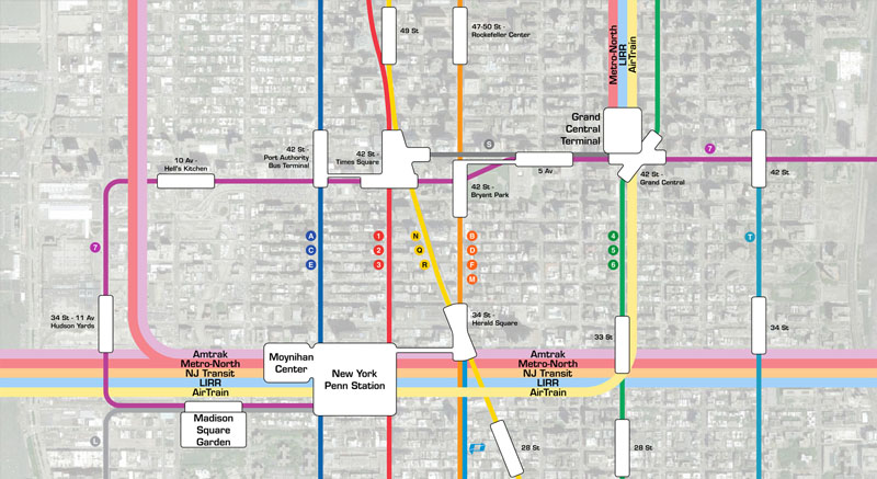 Fig 4.02: Proposed Midtown transit connections, including extending the 7 and L subway lines to Penn Station via Hudson Yards and new Madison Square Garden