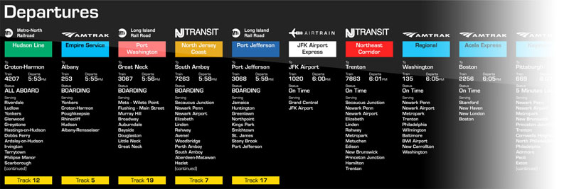 Fig. 4.03: Improved departure signage showing all trains and stations in an integrated manner.