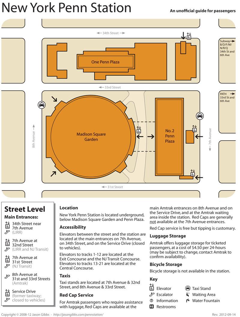 Fig. 7.10: Street level plan